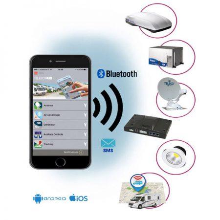 teleco hub bluetooth